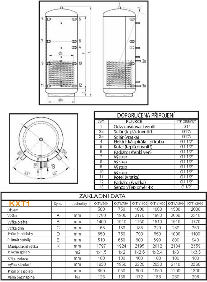 KXT1 - tabulka rozměrů