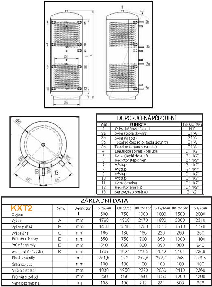 KXT2 - tabulka rozměrů