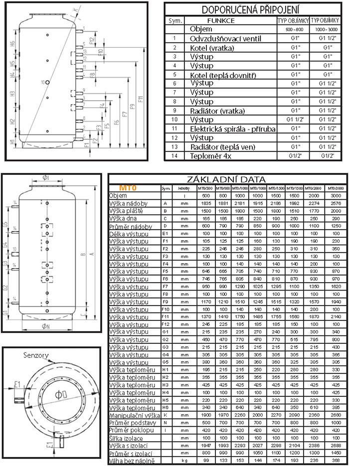 MT0 - tabulka rozměrů