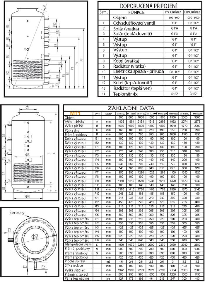 MT1 - tabulka rozměrů