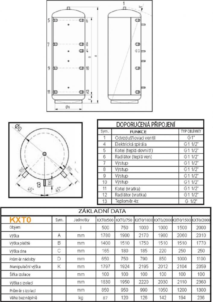 KXT0 tabulka rozměrů nová